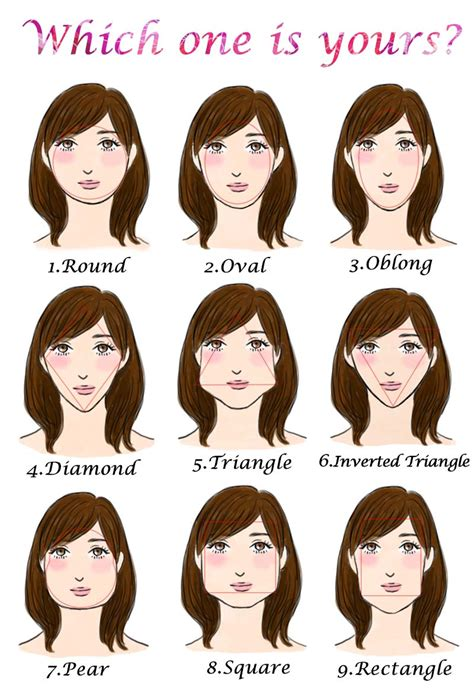 inverted triangle face shape round 2 oval 3 oblong 4 diamond 5 triangle 6 inverted