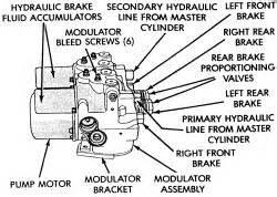 repair anti lock braking 1995 ford mustang engine control repair guides bendix system 4 anti lock brake system major components autozone com