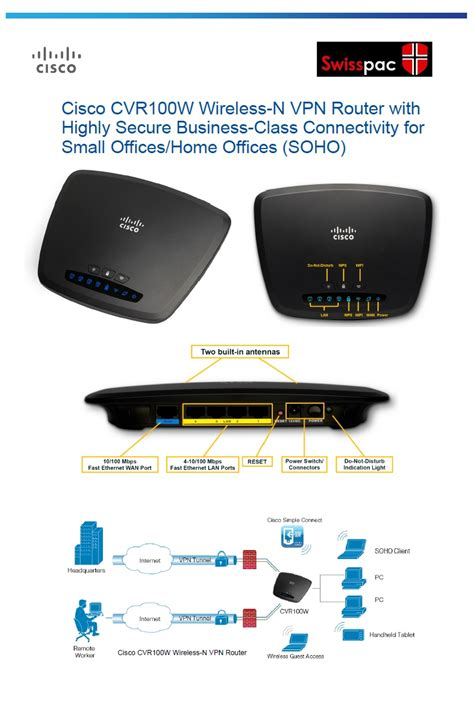 Cisco Wireless N Vpn Router Cvr100w cisco cvr100w wireless n vpn router swisspac my