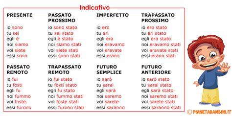 tavola verbo essere tabella della coniugazione verbo essere da stare