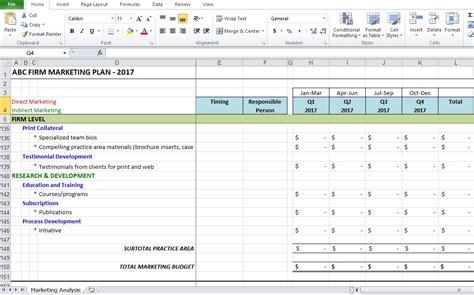 Training Needs Analysis Template Free Excel Tmp Marketing Analytics Template