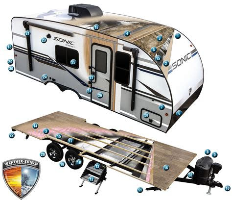 sonic construction venture rv