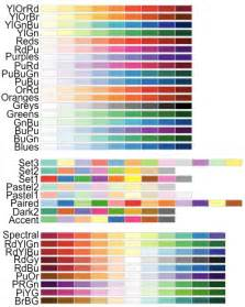 r color building wordclouds in r r