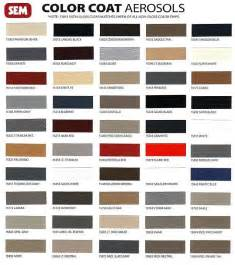 Truck Upholstery Fabric Vinyl Paint For Automotive And Marine Vinyl Sem Colorcoat