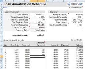 mortgage amortization table payments