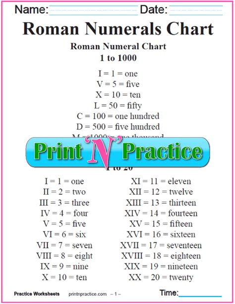printable roman numbers chart roman numerals chart roman numeral conversion worksheets