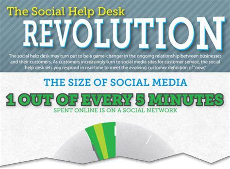 Social Media Help Desk by The Social Help Desk Revolution Infographic Social