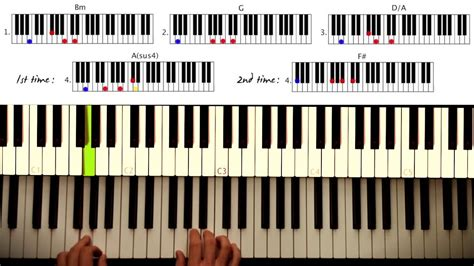 how to play piano in 1 day the only 7 exercises you need to learn piano theory piano technique and piano sheet today best seller volume 9 books how to play me up avicii part 1 chords intro