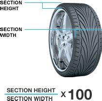 tire section height reading a sidewall toyo tires