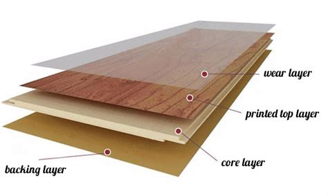 Wpc Flooring  Ultimate Guide Spectra Contract Flooring