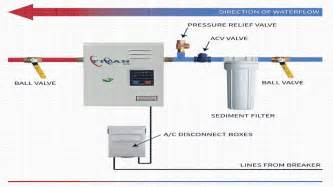 tankless water heater installation diagram rheem tankless water heater installation