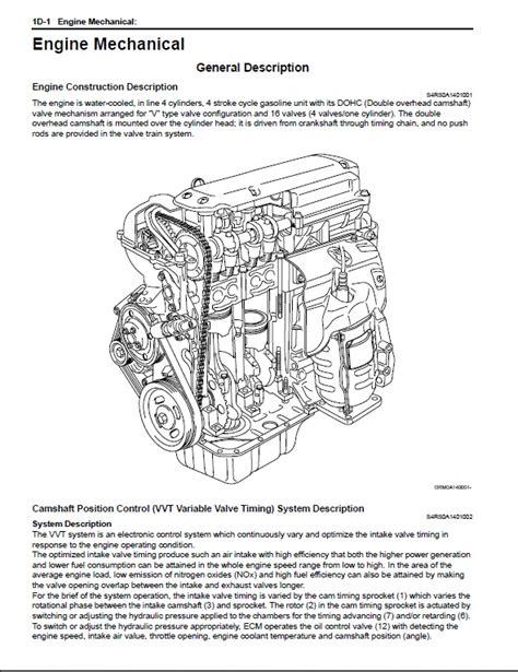 Manual Suzuki 1 3 Pdf Manual De Taller Suzuki 2004 Pdf Descargar Gratis