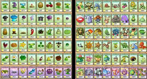 nombres de plants vs zombies apexwallpapers com картинки растения против зомби 187 крутые картинки для