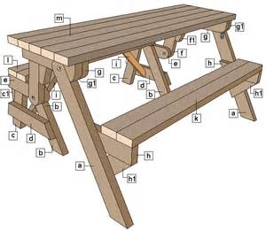 Folding Picnic Table Plans Folding Picnic Table Diy Out Of 2x4 Lumber Part Identification And Schematics