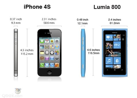 I You This Much A0385 Iphone 4 4s 5 5s 6 6s 6 Plus 6s Plus lumia 800 vs iphone 4s how the specs compare