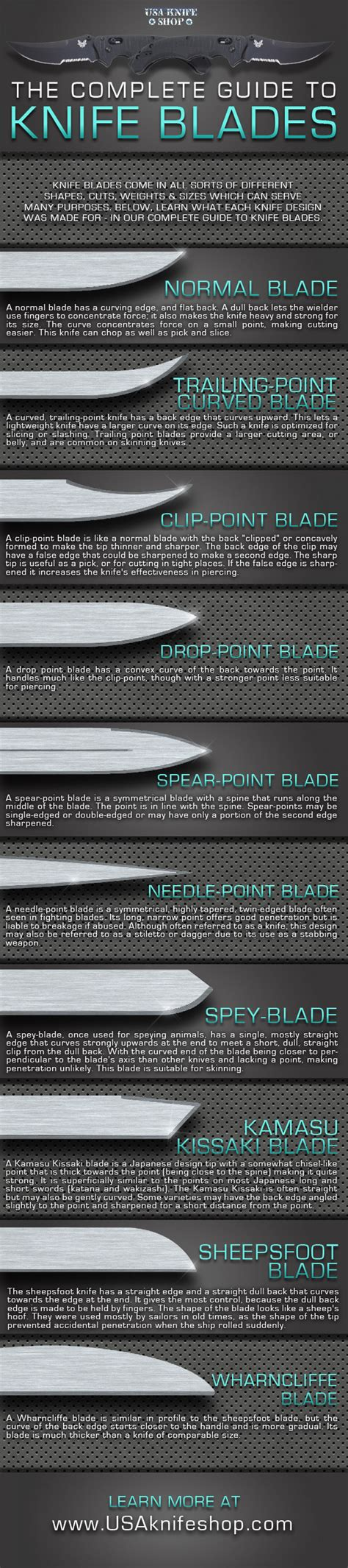 guide to knives the complete guide to knife blades infographic best