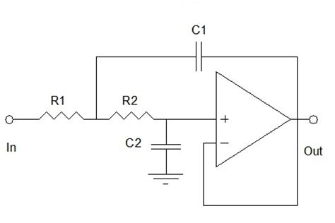 sallen key low pass filter capacitor modeling of analog part for dds3 signal generator part 1 zeroing offset voltage optional