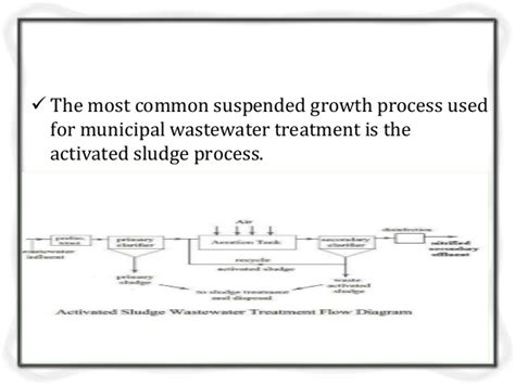 design criteria for activated sludge process designcriteriaforwastewatertreatment 120411055901 phpapp02