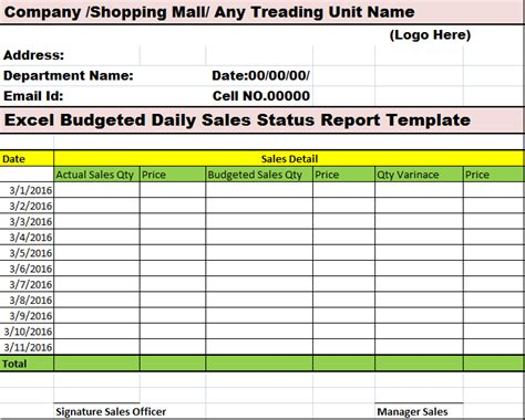 restaurant daily sales report template and 19 pos daily sales