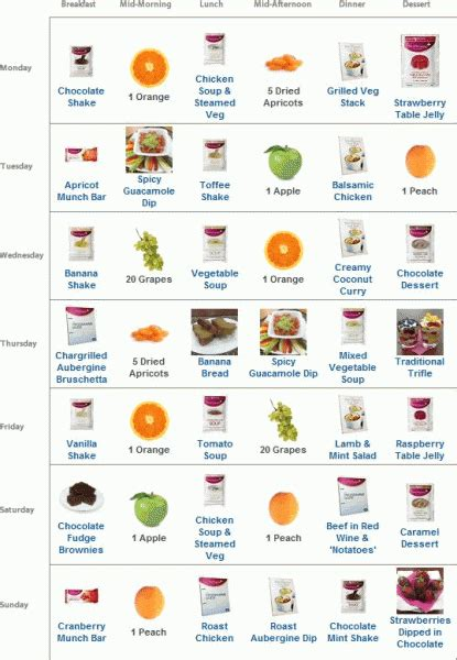 weight loss 7 day fast 7 diet plan to lose weight fast fotolip rich image