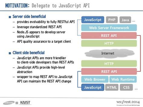 js delegate pattern rest to javascript for better client side development