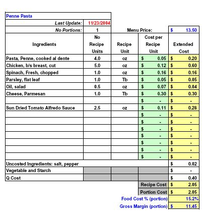 recipe cost card template excel free 10 food cost spreadsheet excel spreadsheets
