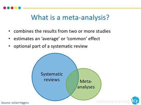 how to write a meta analysis research paper meta analysis sign related keywords meta analysis sign