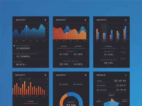 Best Resume Templates Pinterest by Mobile App Dashboard Ui Kit Free Psd Download Download Psd