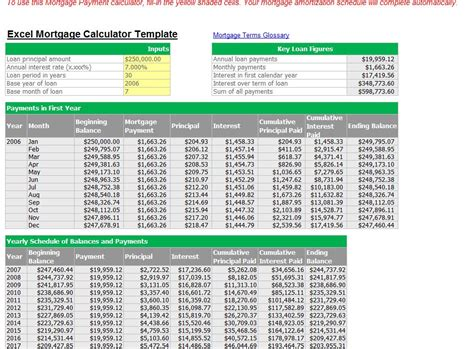 mortgage amortization template excel excel loan payment calculator template loan payment