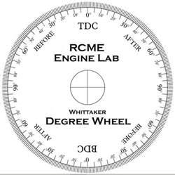 degree wheel template search results calendar 2015