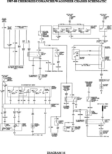 1997 jeep wrangler horn wiring diagram wiring diagram