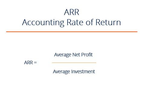 Average Roi On Mba by Arr Accounting Rate Of Return Guide And Exles