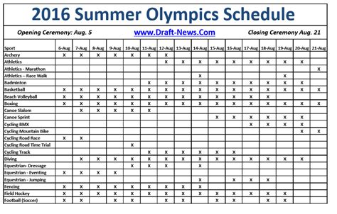 winter olympics schedule 2016 printable 2016 summer olympics schedule draft news
