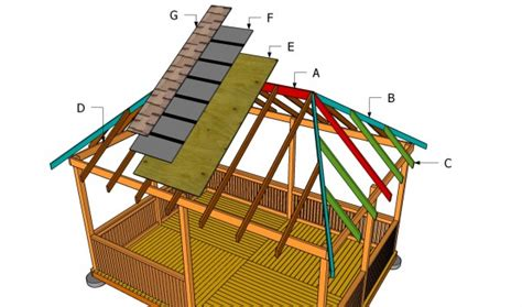 How To Build A 4 Sided Roof Feel Secure With The Metal Roof Above Your Small Gazebo