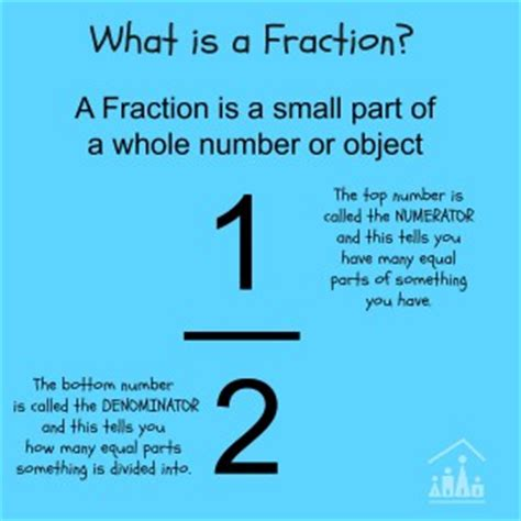 what is a called make fractions with chocolate crafty at home