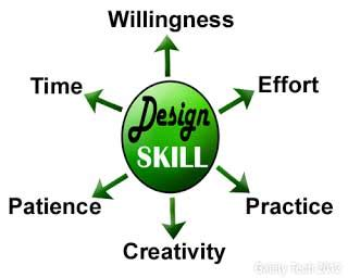 design skills meaning improve your graphic design skills in five easy steps