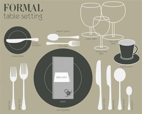 how to set a formal table your complete guide to table setting etiquette eat love