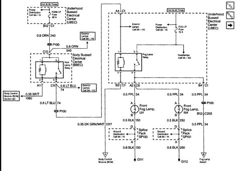 2000 chevy s10 wiring diagram i need a wiring diagram for the plugs that into the