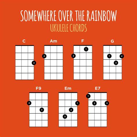 strumming pattern for you re not sorry somewhere over the rainbow ukulele lesson ukulele go