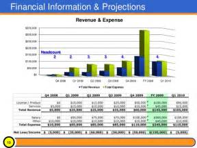 2010 sample board presentation