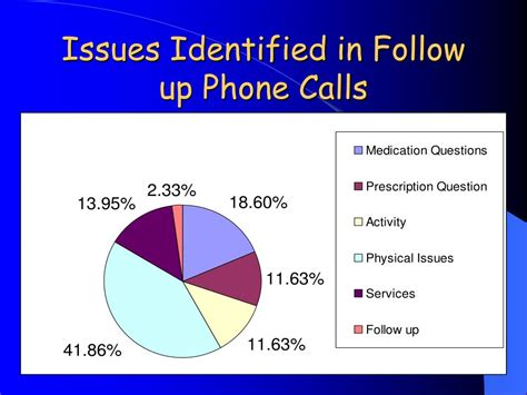 follow up to phone call 28 images business email