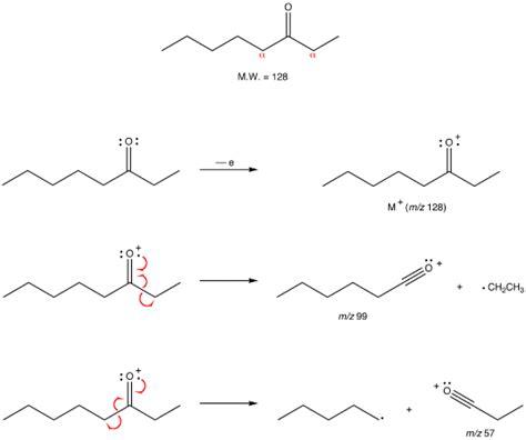 Ethyl Vinyl Ketone Sigma - alpha cleavage chemistry libretexts