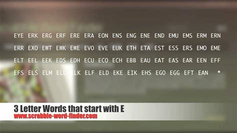 5 Letter Words Ending In U 5 letter words that start with j and end in e