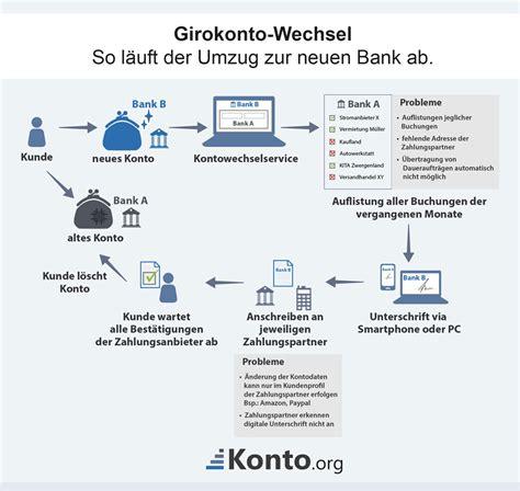 wechsel der bank girokonto wechseln wie funktioniert ein kontowechsel