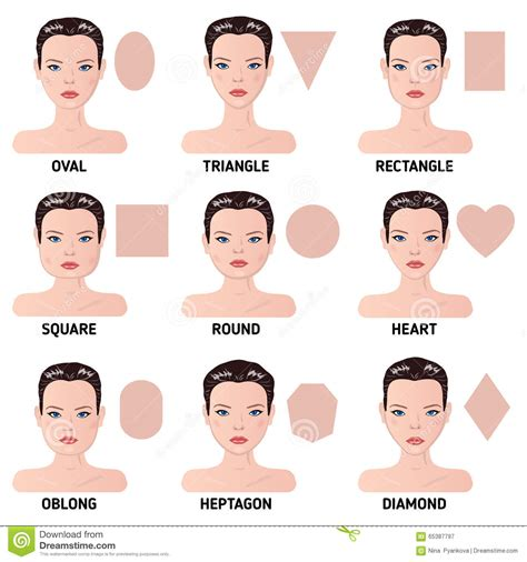 set    womans face shapes stock vector