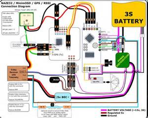 cc3d bec wiring diagram get free image about wiring diagram