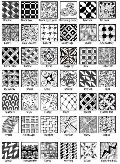 different pattern in c make a zentangle pdf patterns and google
