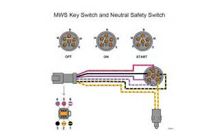 boat key switch wiring diagram
