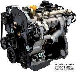 Jeep Liberty 3 7 Engine Problems Dodge Dakota 3 7 Engine Diagram Get Free Image About