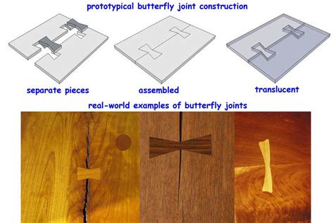 dovetail joint  flat boards  corners woodworking